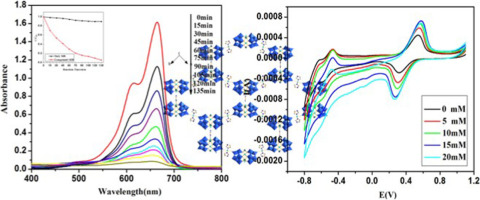 Synthesis, crystal structure and properties of a 2D hexa
