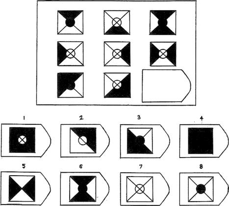 Test visual intelligence Visual IQ