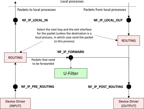Enforcement of dynamic HTTP policies on resource-constrained