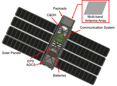 The Internet of Space Things/CubeSats: A ubiquitous cyber
