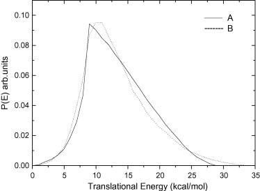 photochemistry of aryl halides photodissociation dynamics rh sciencedirect com