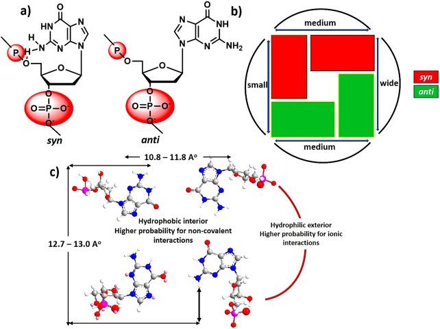 Recent developments in novel blue/green/red/NIR small fluorescent ...