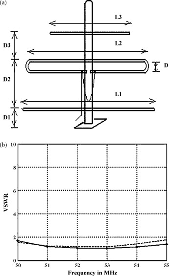 4nec2 Folded Dipole