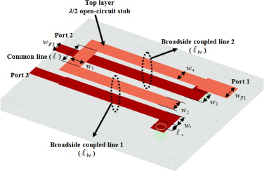 Compact Marchand balun circuit for UWB application
