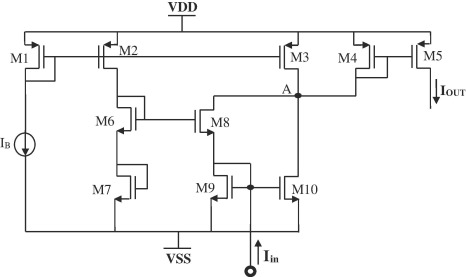 A CMOS current mode four quadrant analog multiplier free from