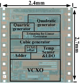 A 0 45 ppm and low phase noise analog crystal oscillator using a