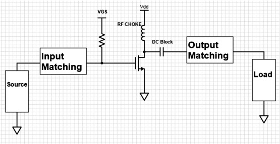 Common source power amplifier design for 5G application in