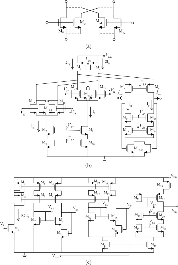 Low Sensitivity Complex Image Rejection Filter For Gnss Receivers