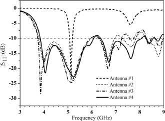 A low profile broadband circularly polarized planar antenna