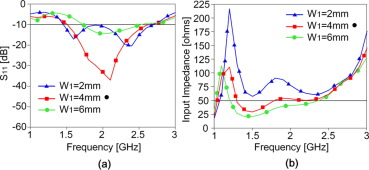 A circularly polarized wide-band magneto-electric dipole