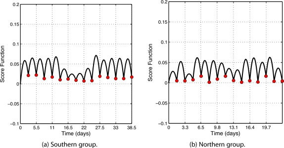 Path Planning In Multi Scale Ocean Flows Coordination And