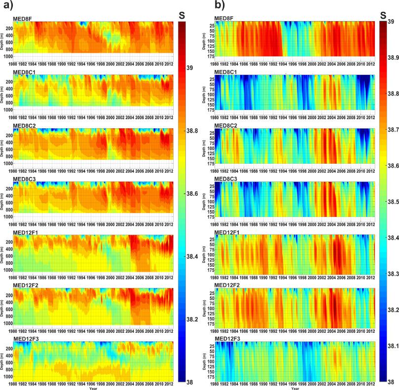b53e90780ae Performance of multi-decadal ocean simulations in the Adriatic Sea ...