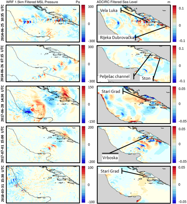 The Adriatic Sea and Coast modelling suite: Evaluation of the