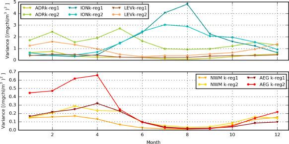 Assimilation of coastal and open sea biogeochemical data to improve