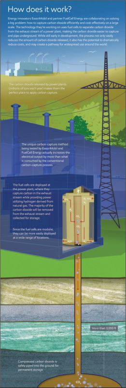 ExxonMobil, FuelCell Energy trial MCFCs in carbon capture