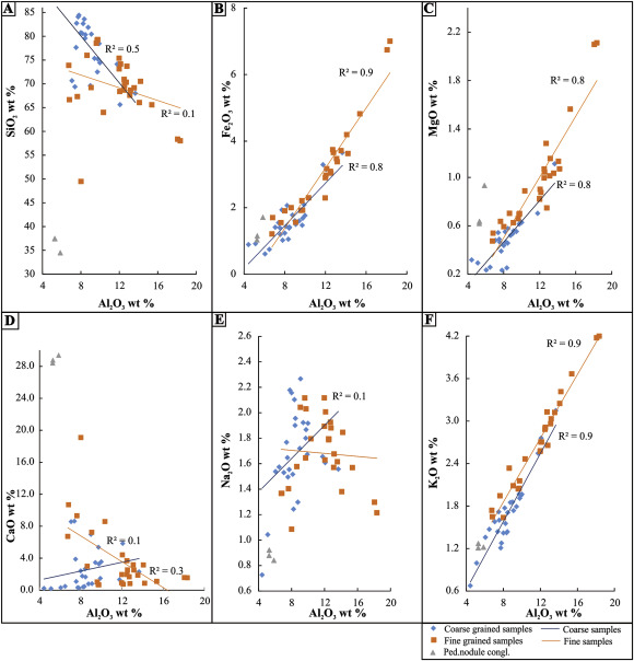Palaeoclimatic conditions in the Late Triassic-Early