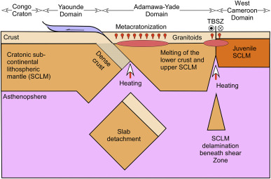 Geophysical imaging of metacratonizaton in the northern edge of the