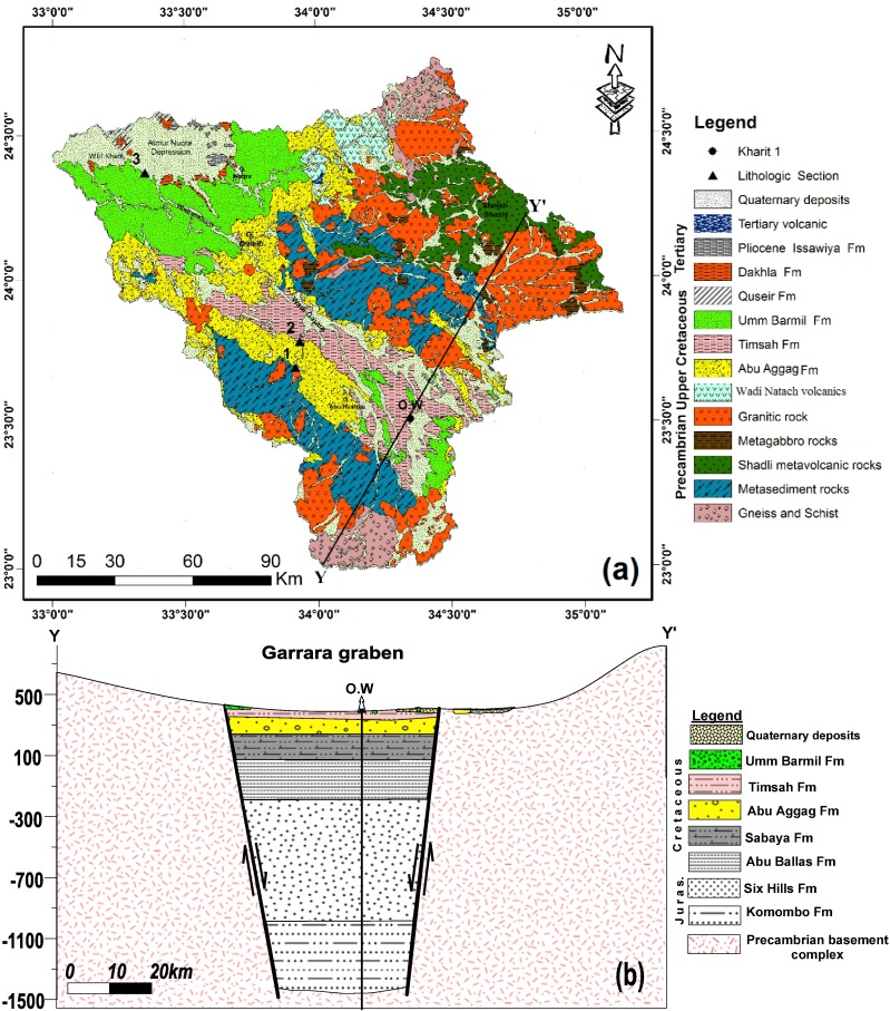 Geomorphologic And Geologic Overview For Water Resources - Groundwater prospect map of egypt's qena valley