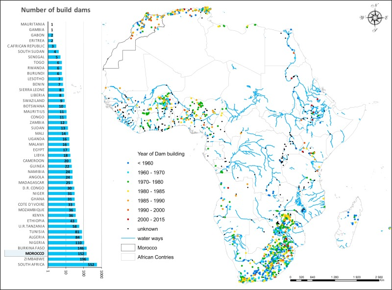 The assessment of soil erosion risk, sediment yield and their