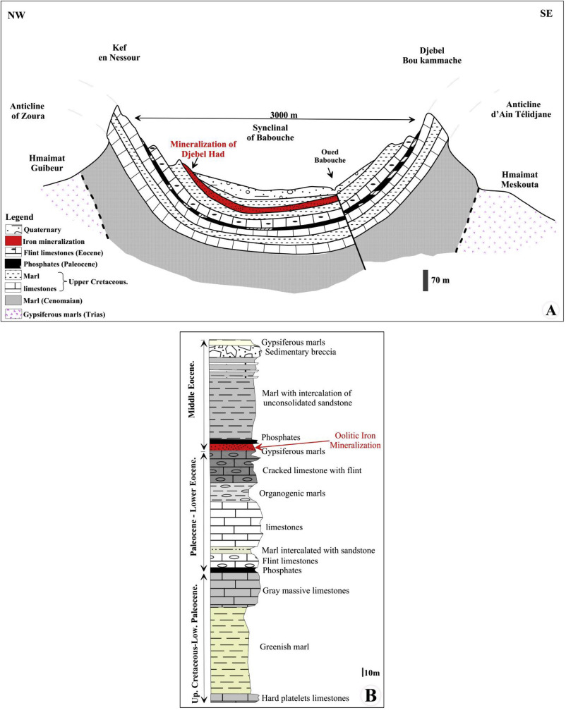 Plan D Une Case Africaine mechanism of formation, mineralogy and geochemistry of the