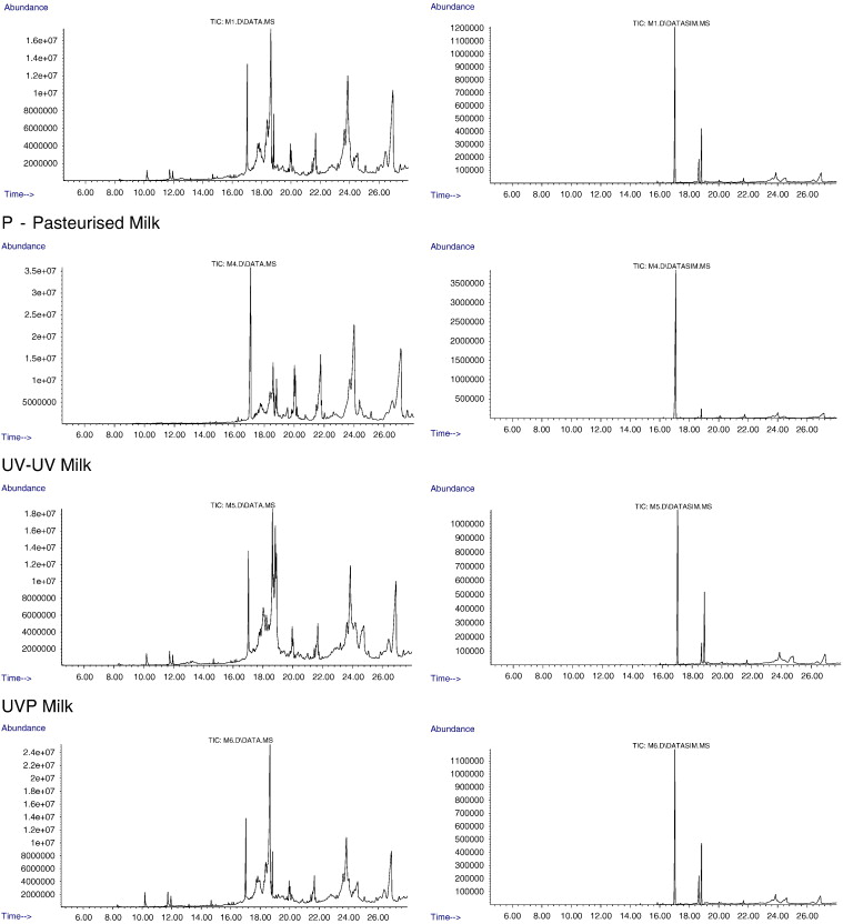 A microbiological, biochemical and sensory characterisation of ...
