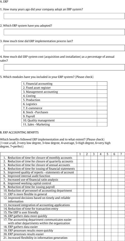 Erp testing failures questionnaire.