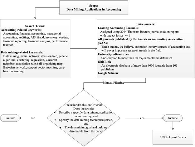 data mining research paper