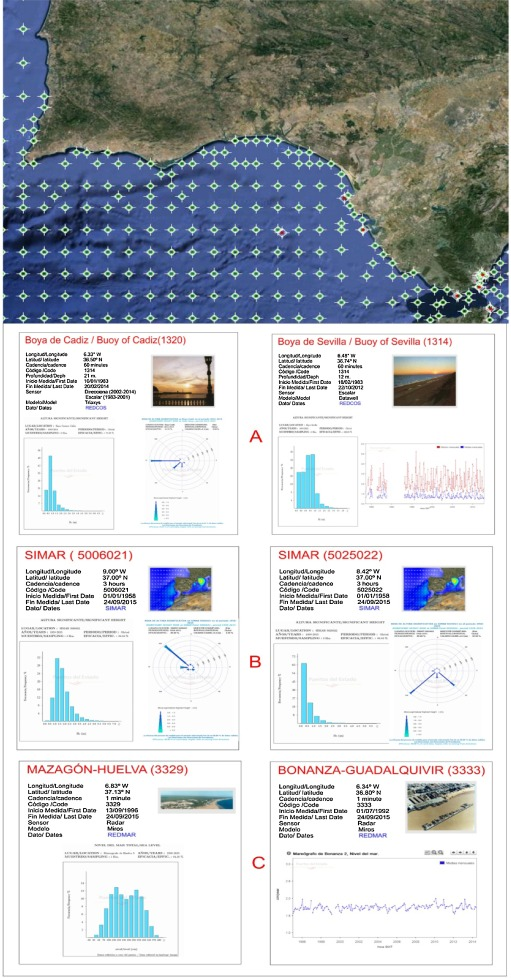 Coastal Flood Risk Management In Central Algarve Vulnerability And