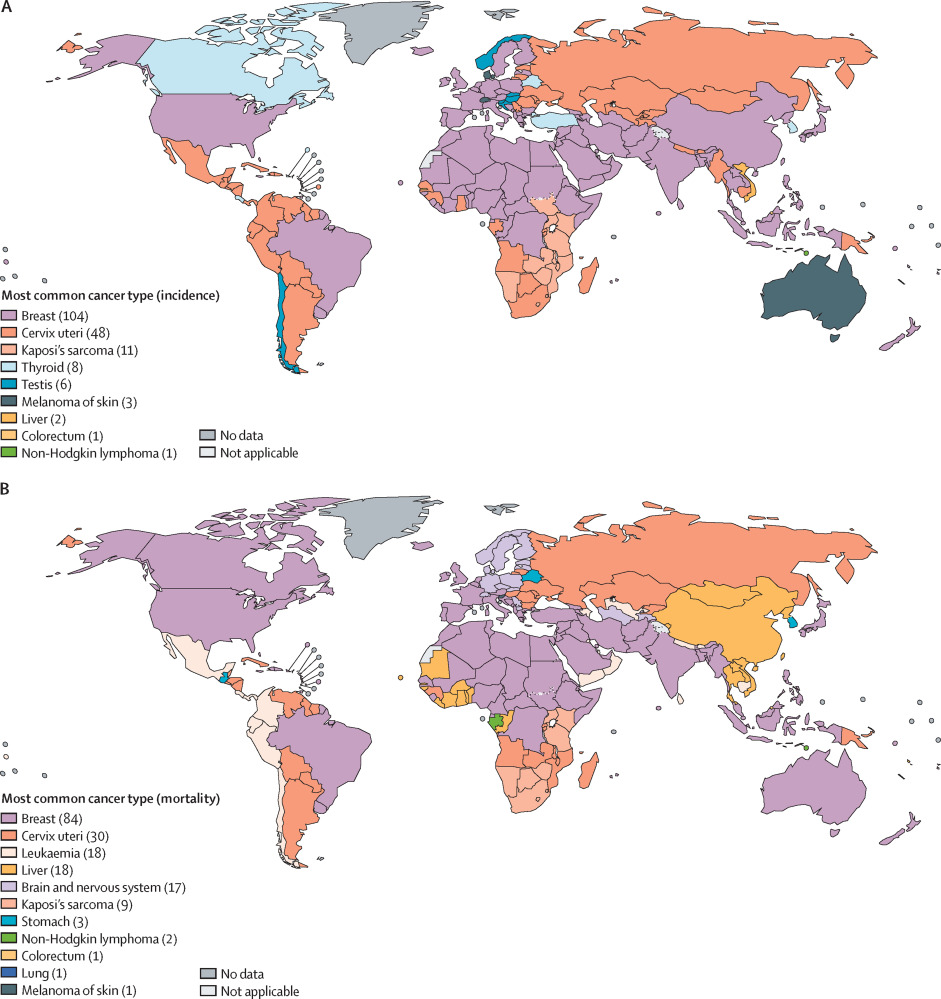 Cancer Incidence And Mortality Among Young Adults Aged 20 39 Years Worldwide In 2012 A Population Based Study Sciencedirect