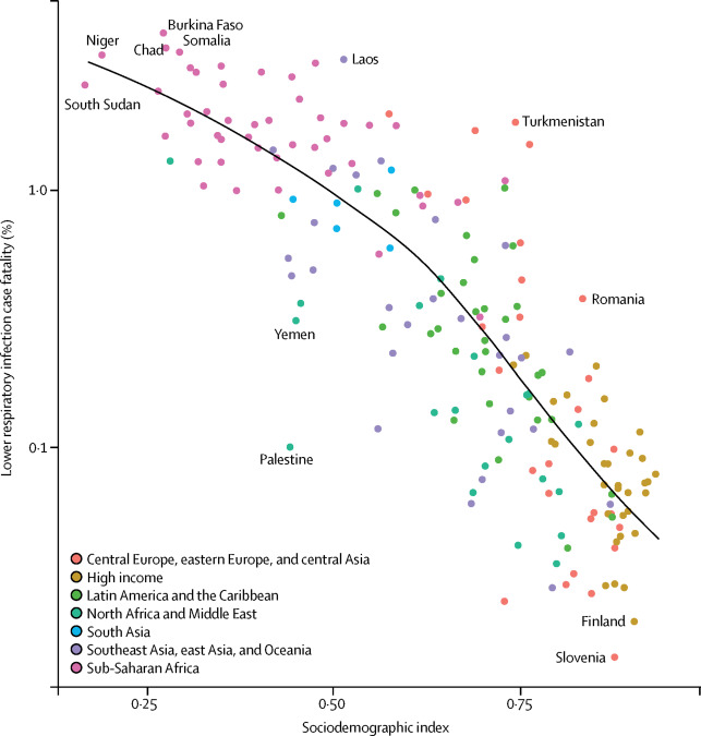 Estimates of the global, regional, and national morbidity, mortality