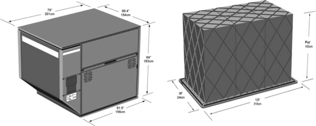 Design And Implementation Of Rfid Based Air Cargo Monitoring System Sciencedirect