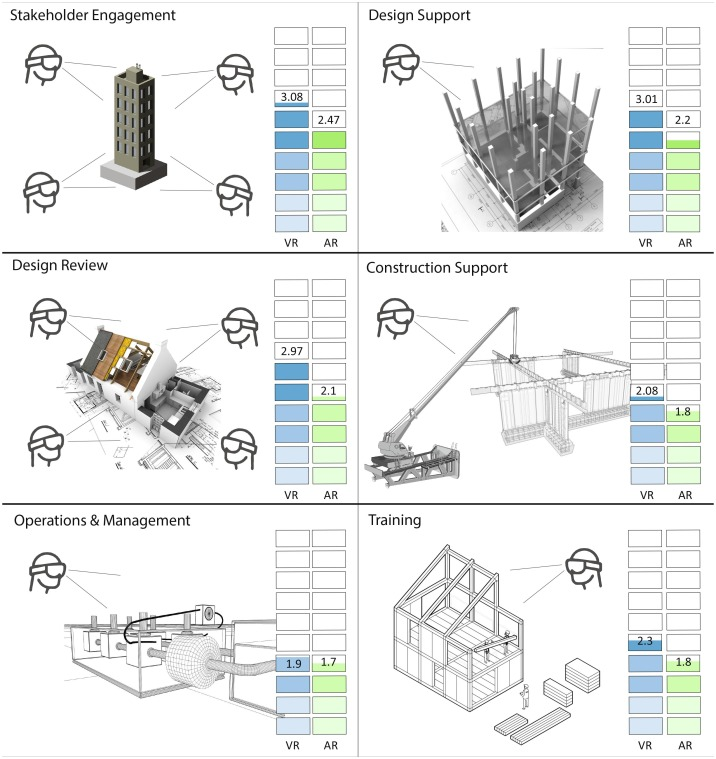 A Research Agenda For Augmented And Virtual Reality In Architecture Engineering And Construction Sciencedirect