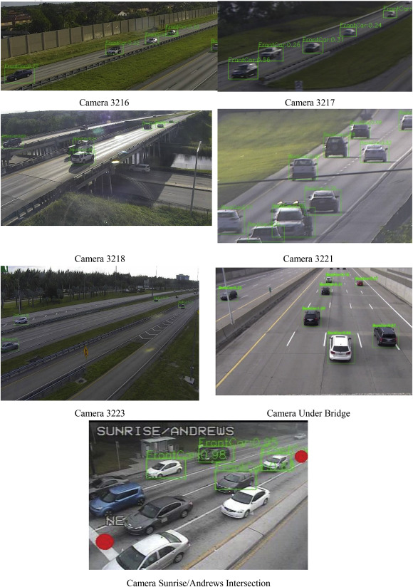 An automatic traffic density estimation using Single Shot Detection