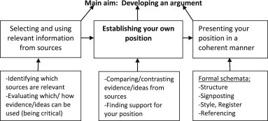 An Essay On Science Download Fullsize Image High School Application Essay Sample also Conscience Essay Argument Helping Students Understand What Essay Writing Is About  Controversial Essay Topics For Research Paper