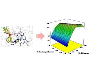 Response surface methodology in drug design: A case study on