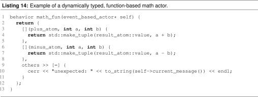 Revisiting actor programming in C++ - ScienceDirect