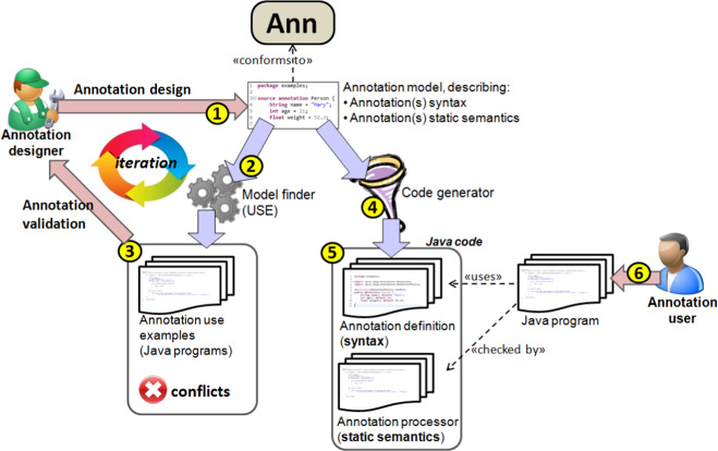 Enchanting Annotated Diagram Definition Vignette - Electrical ...