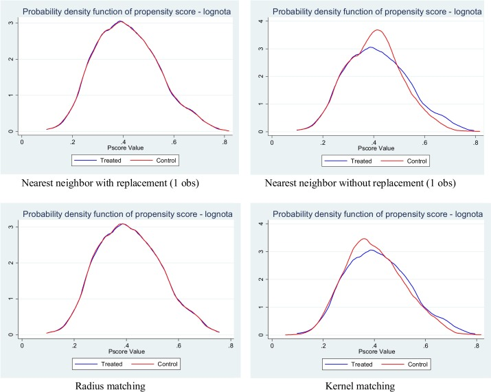 Bullying effect on student's performance - ScienceDirect
