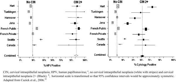 Papillomavirus miss frottis - Fiatal férfiaknál hpv