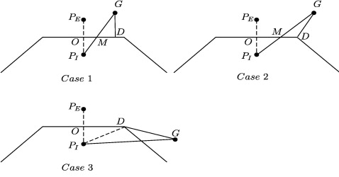 A double layer method for constructing signed distance