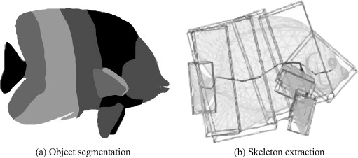 8441c00fdfa090 Skeleton-enhanced line drawings for 3D models - ScienceDirect