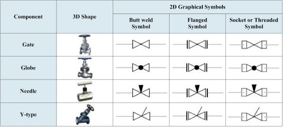 Topology based 2D engineering drawing and 3D model matching for