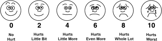 picture about Faces Pain Scale Printable identify Pediatric Agony Evaluation by way of Drawn Faces Scales: A Research