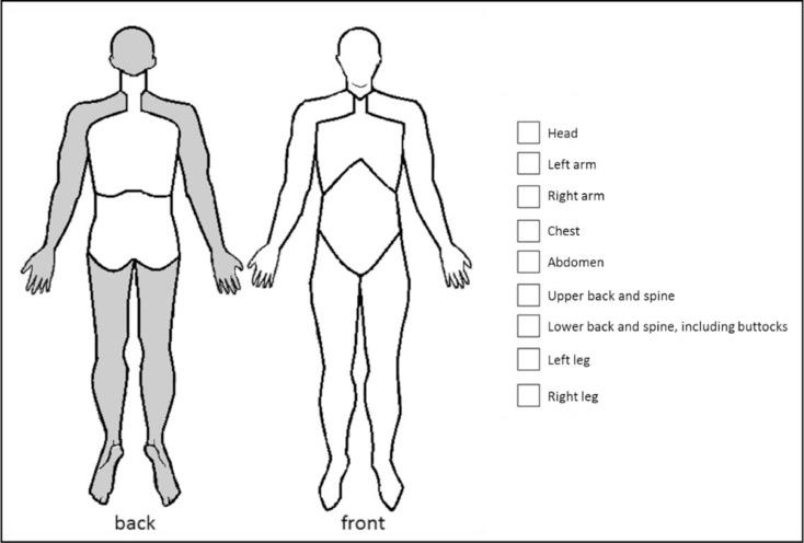 AAPT Diagnostic Criteria for Fibromyalgia - ScienceDirect
