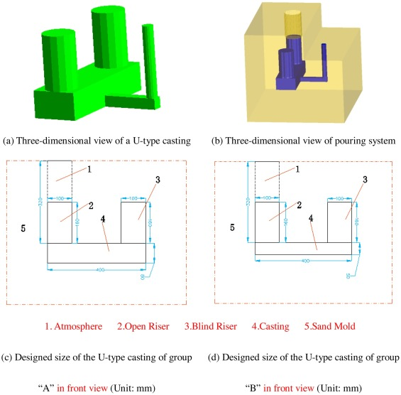 A shrinkage cavity prediction model for gravity castings