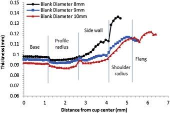 Micro 100 6 Round Blank 3//8 Diameter SR-375-6