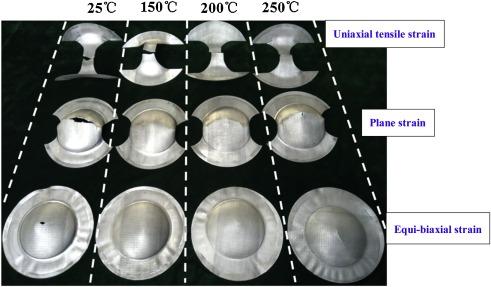 Deformation behaviour of AZ31 magnesium alloy sheet hybrid