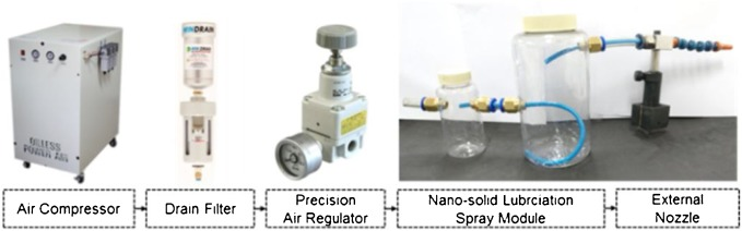 Experimental study on micro-drilling of unidirectional