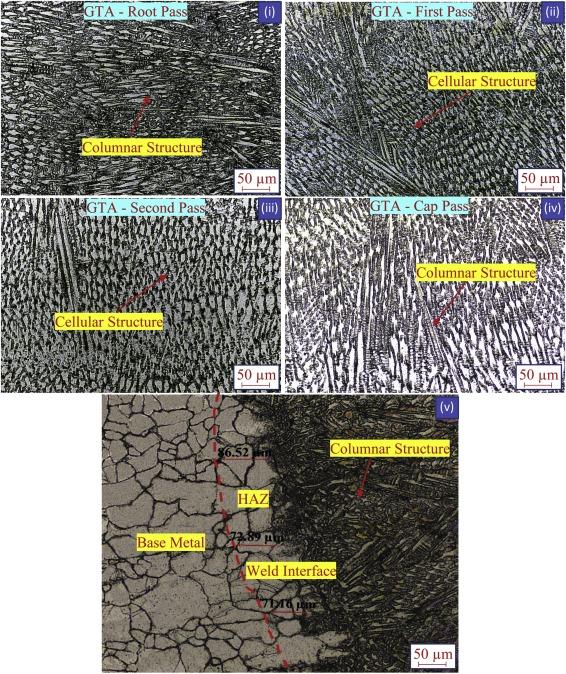 Preclusion of carbide precipitates in the Hastelloy X