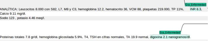 plaquetas altas in english